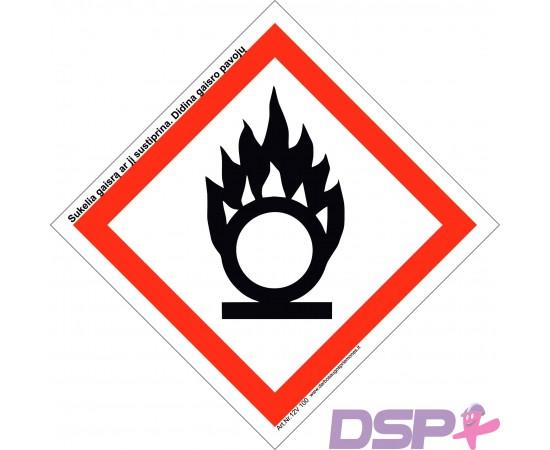 Sukelia gaisra ar jį sustiprina. Didina gaisro pavojų.